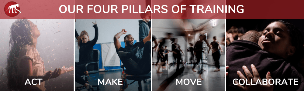 Fourth Monkey - Four Pillars of Training 'Act, Make, Move, Collaborate'